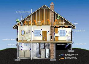 Air Sealing a House