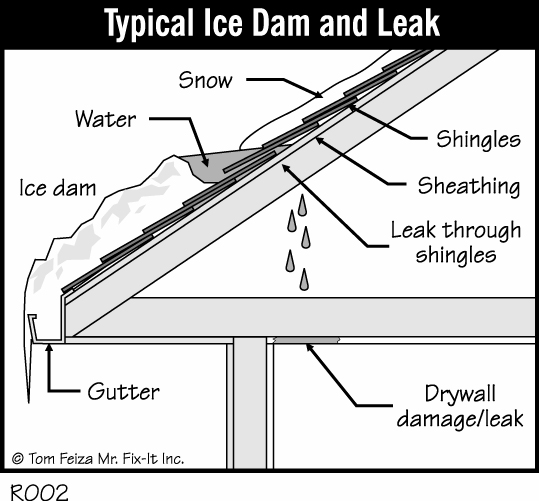 common complaints ice dams real home energy solutions